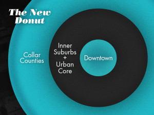 The New Donut