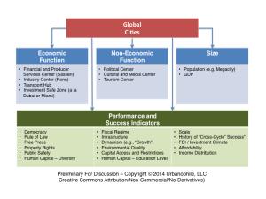 Global City Framework