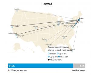 Where College Grads Are Moving