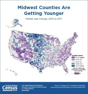 America's Aging Counties and Migration Destinations